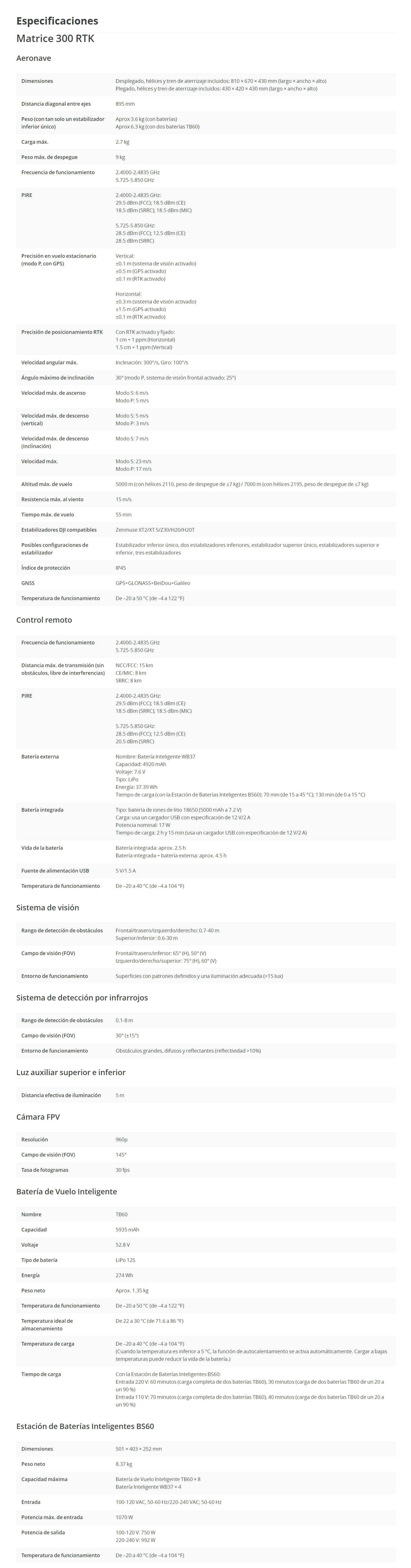 Especificaciones técnicas M300 RTK